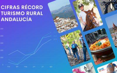 Turismo rural Andalucía. Málaga es tendencia – Game Cities
